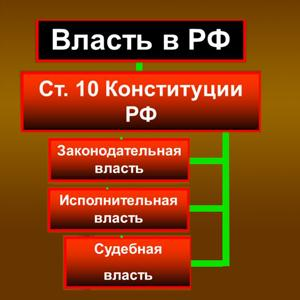 Органы власти Арсеньево