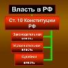 Органы власти в Арсеньево